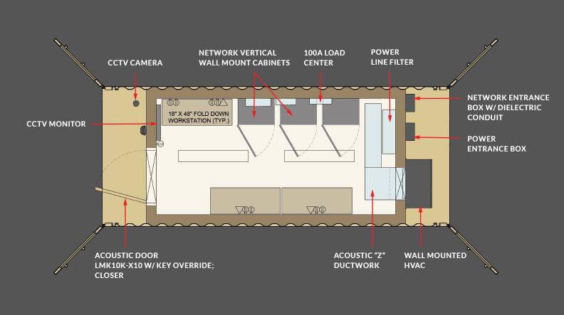ARC LT interior diagram