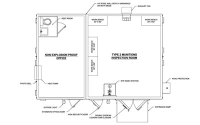 Munitions inspection building floor plan